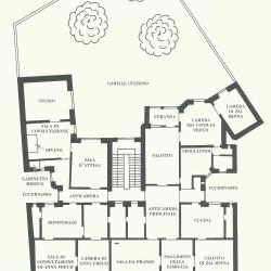 Foto 6 pianta della casa della famiglia Freud.jpg
